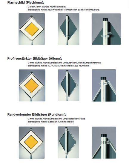 Folientypen RA & Schildergrößenzuordnung